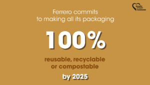 Ferrero pledges 100% reusable or recyclable rates for its packaging by 2025