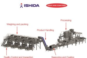 Ishida extends partnership on packaging and processing