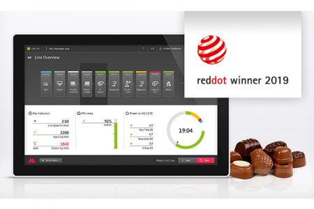 Aasted receives Red Dot award for new UI