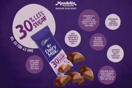 Mondelēz forecasts growth for the remainder of the year